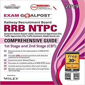 RRB NTPC Exam Goalpost