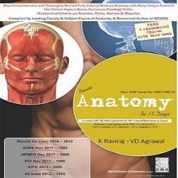 Anatomy -used-books